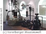 Museum Frastanz