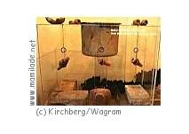 Alchemistenmuseum Kirchberg am Wagram