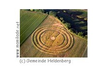 Kreisgrabenanlage von Glaubendorf