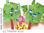 Theater ecce