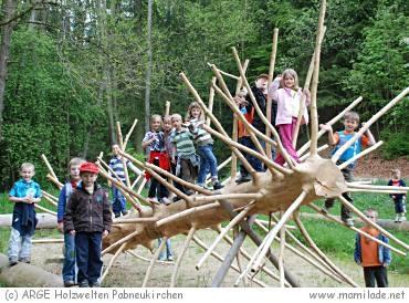 Themenpark Holzwelten