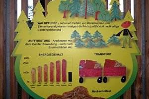 Energie-Lehrpfad in Güssing (c) Proj. Energie macht Schule